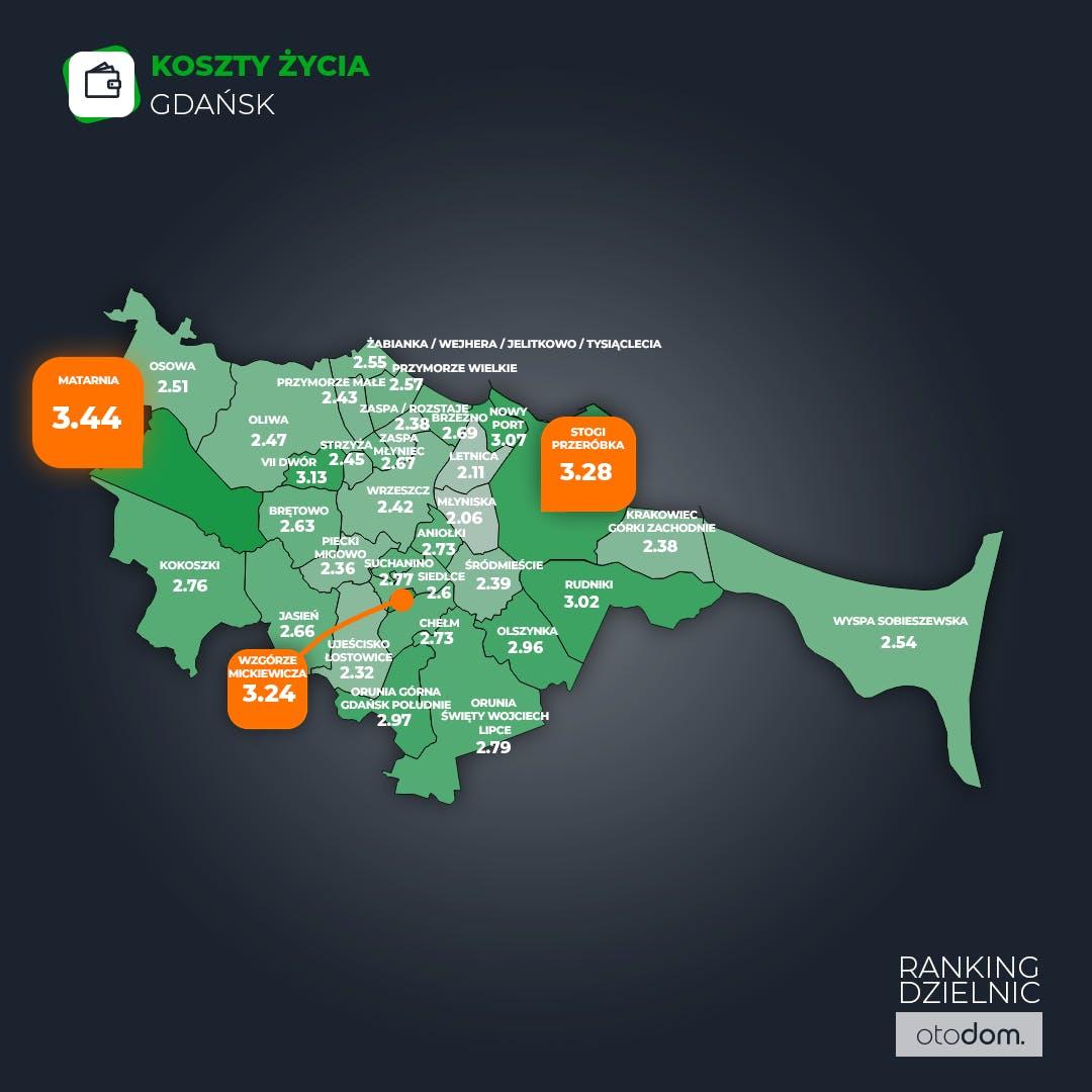 Ranking Dzielnic Otodom 2020 - koszty życia w Gdańsku