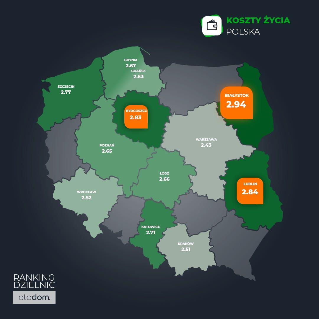 Ranking Dzielnic Otodom 2020 - koszty życia - wyniki ogólnopolskie
