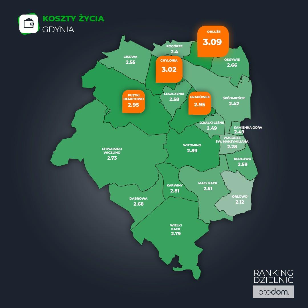 Ranking Dzielnic Otodom 2020 - koszty życia w Gdyni