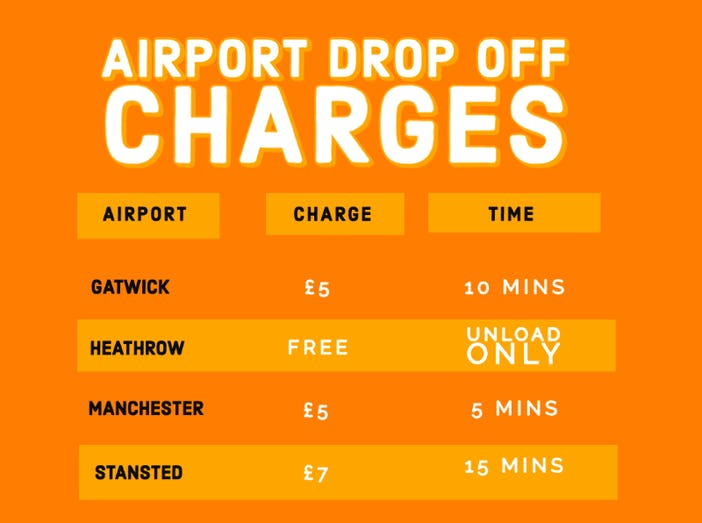 Airport Drop Off Charges Table