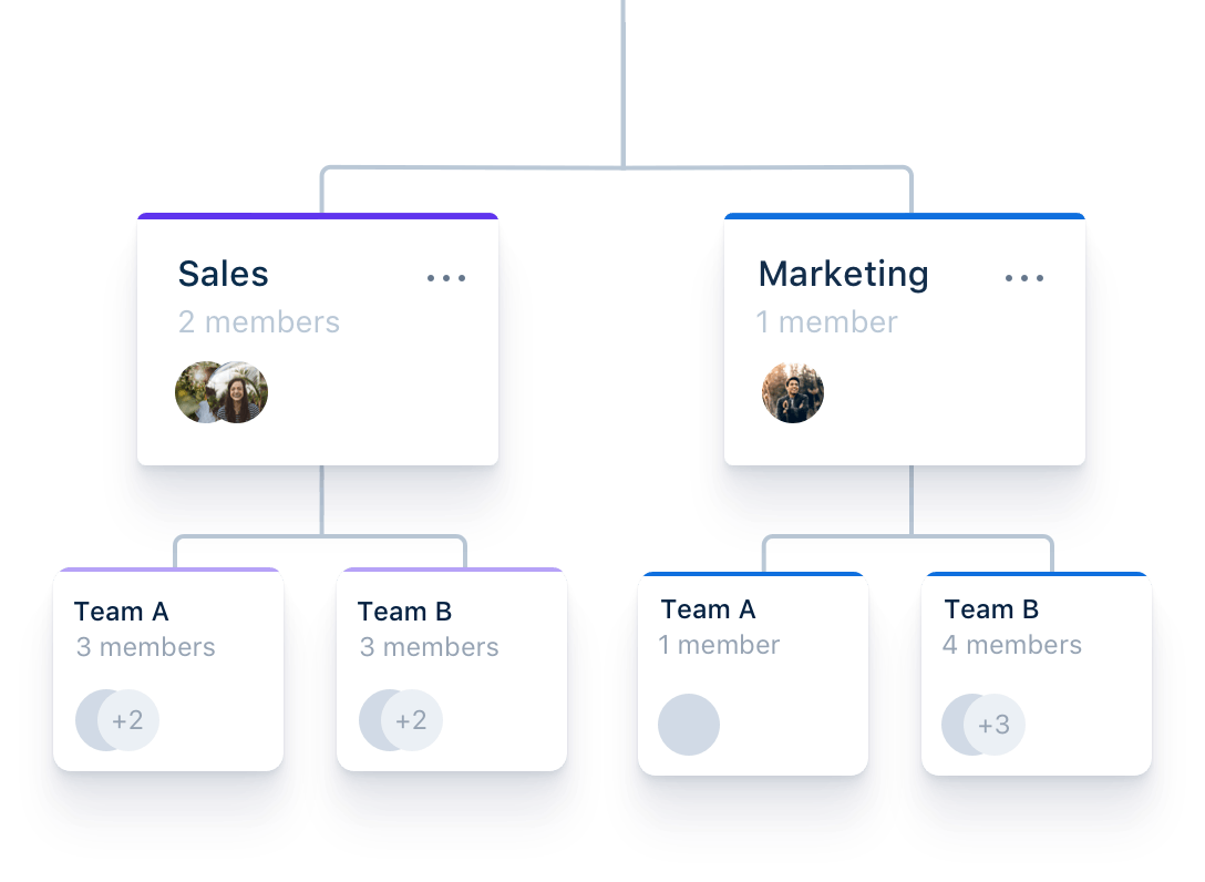 Create organisation charts and assign role based validation and viewing rights