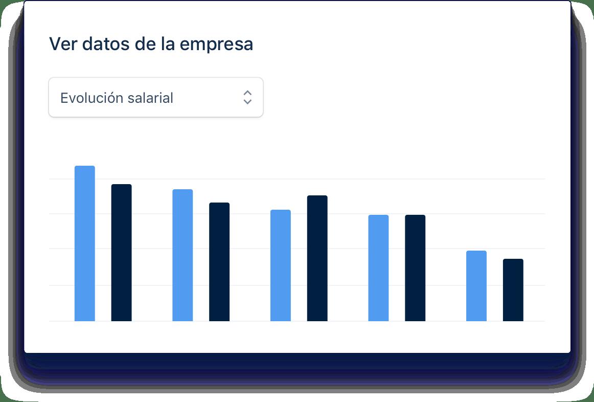 Crea gráficos y exporta datos