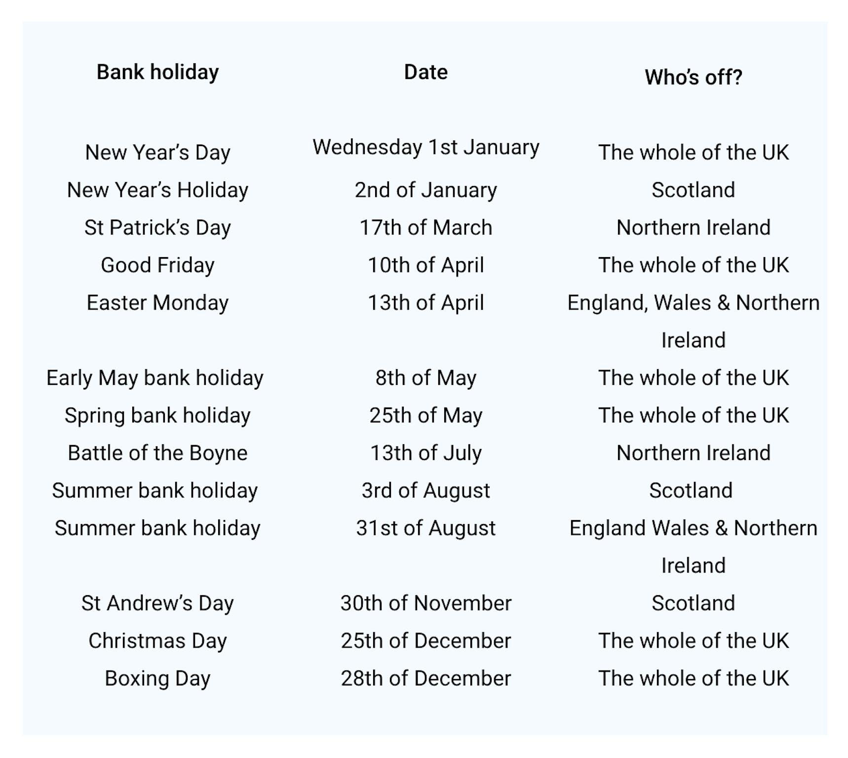 UK bank holidays 2020.
