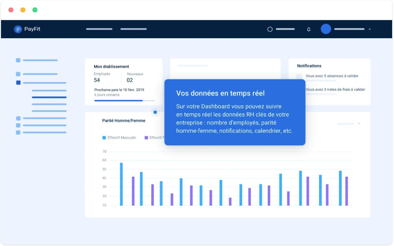 Plateforme PayFit - l'aperçu des données