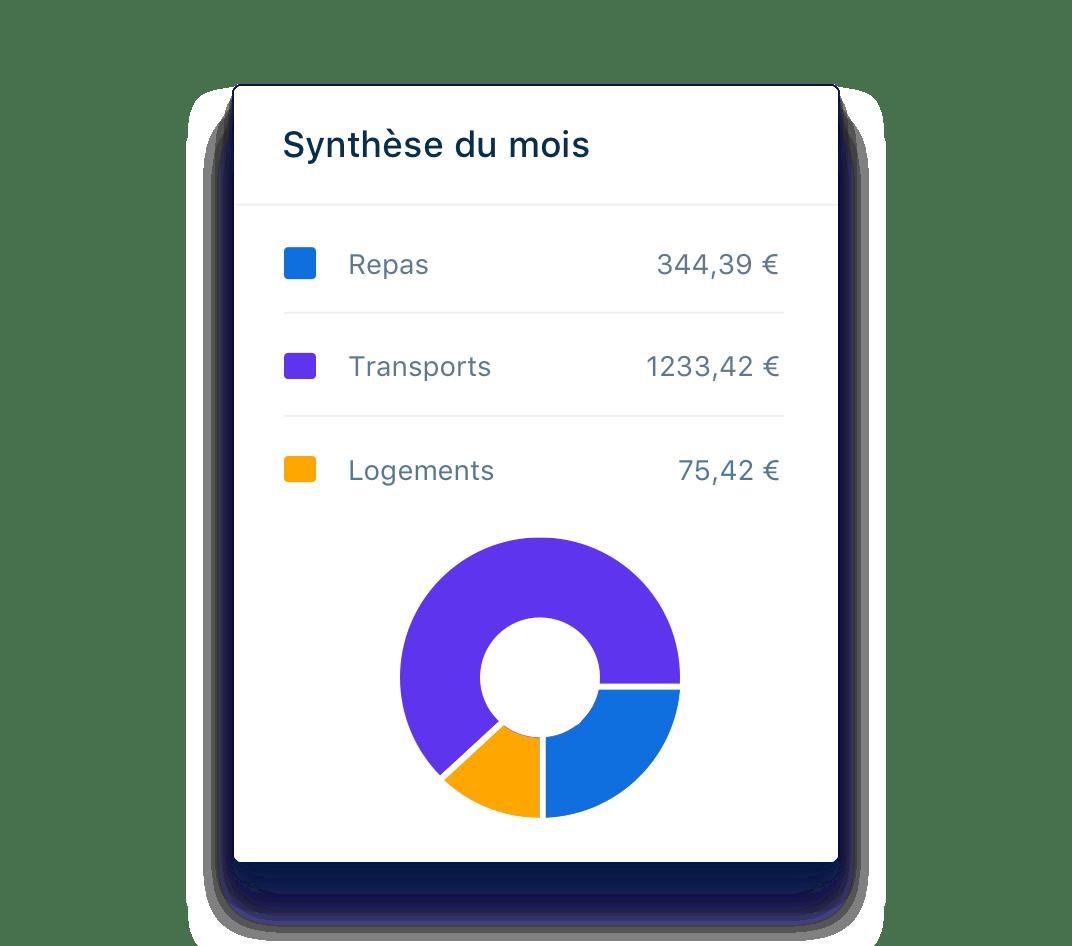 Centralisez la gestion des notes de frais au sein du même outil