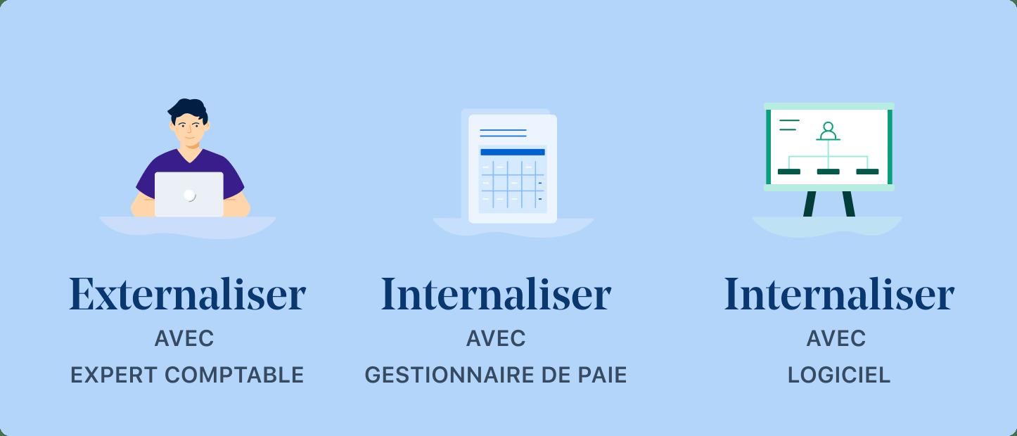 Trois solutions de gestion de paie : externalisation, internalisation avec gestionnaire ou logiciel de paie