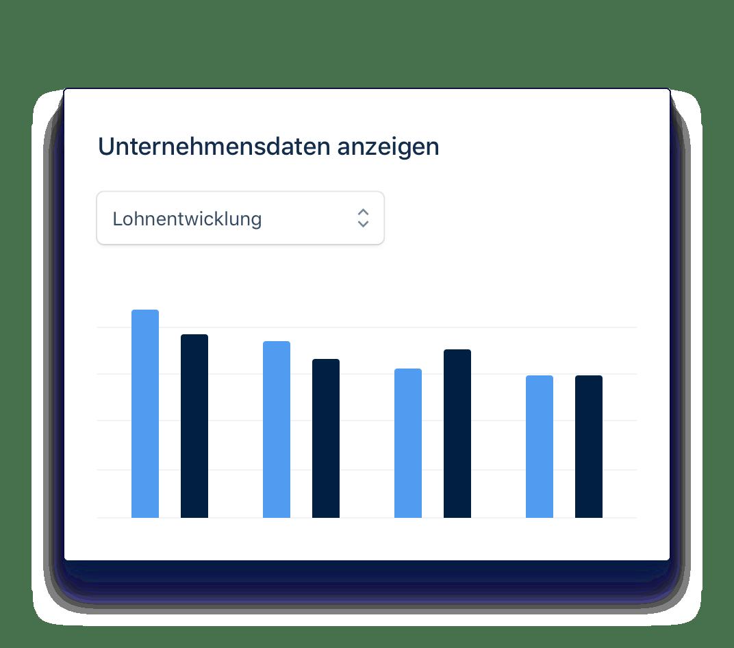 Übersichtliche Auswertungen und Grafiken