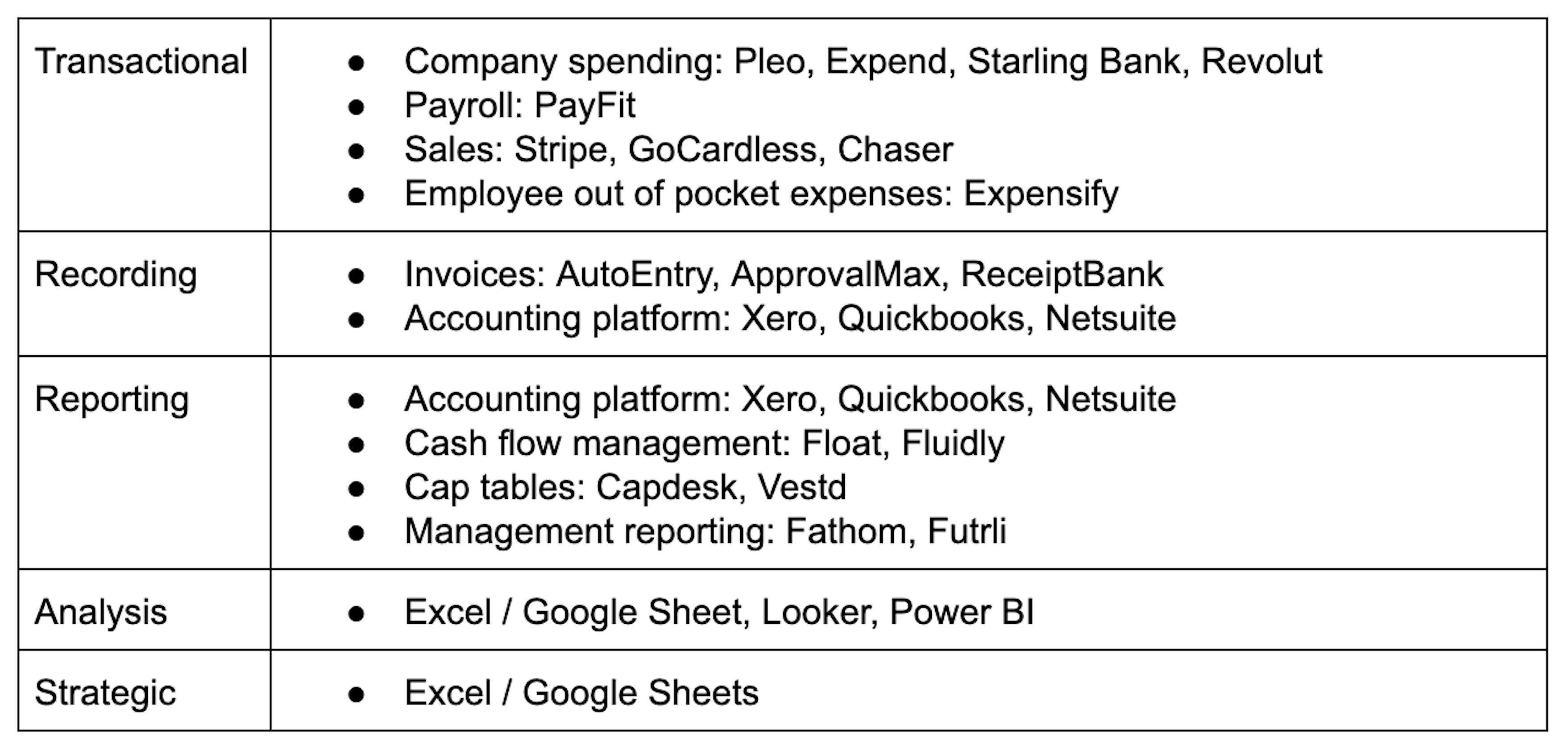 Finance tools.