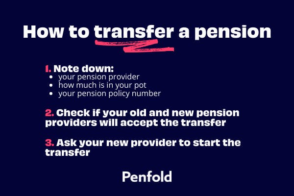 how to transfer pension