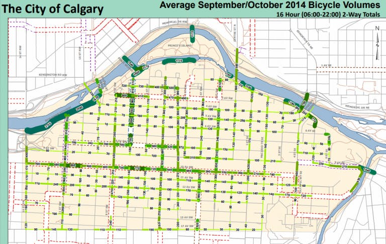 Calgary Sept/Oct 2014 Bicycle Volumes