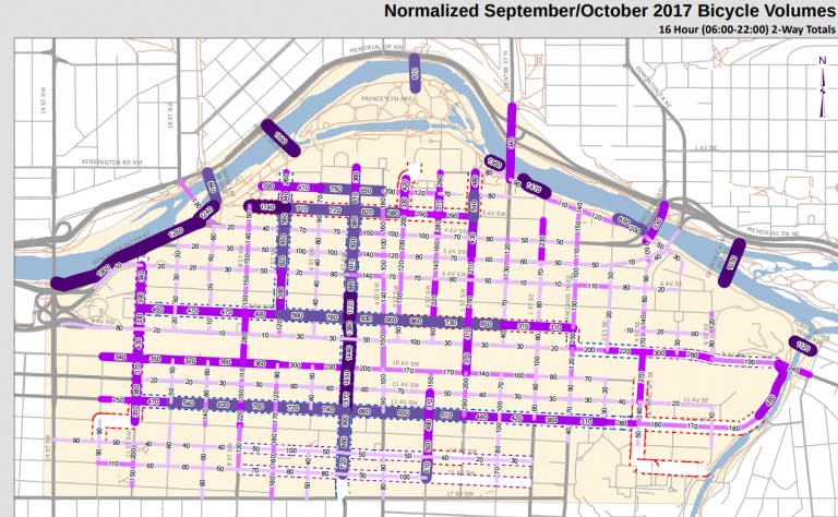 Calgary Sept/Oct 2017 Bicycle Volumes
