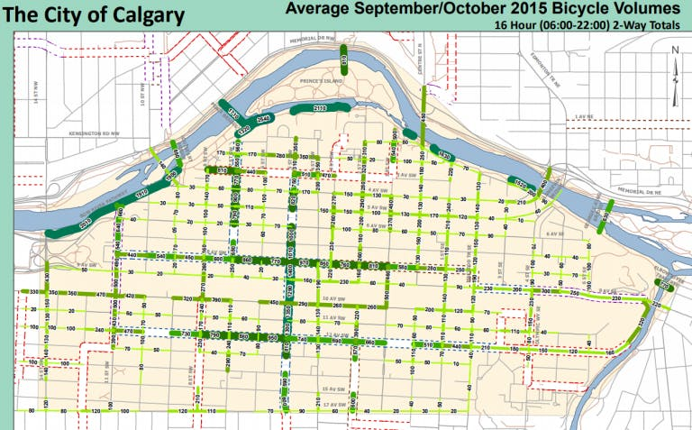 Calgary Sept/Oct 2015 Bicycle Volumes
