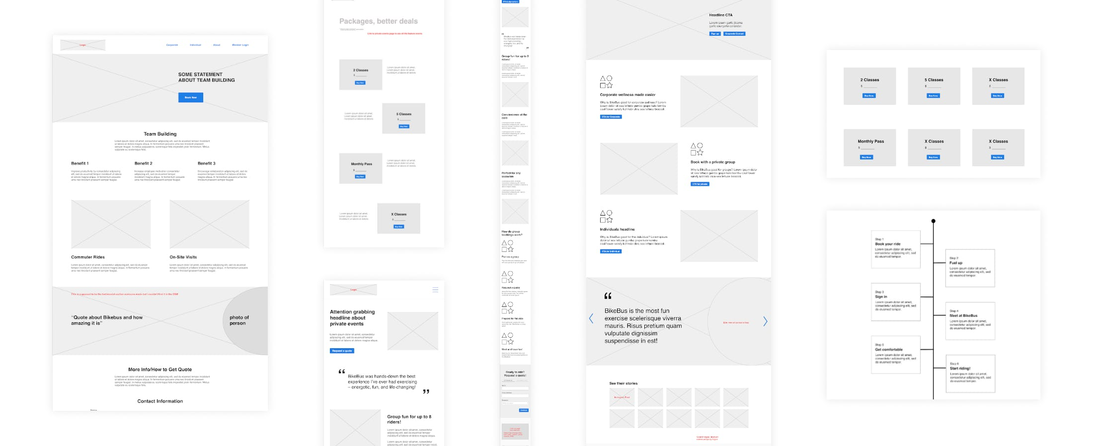 Various images of lo-fi wireframes for the end website on a white background