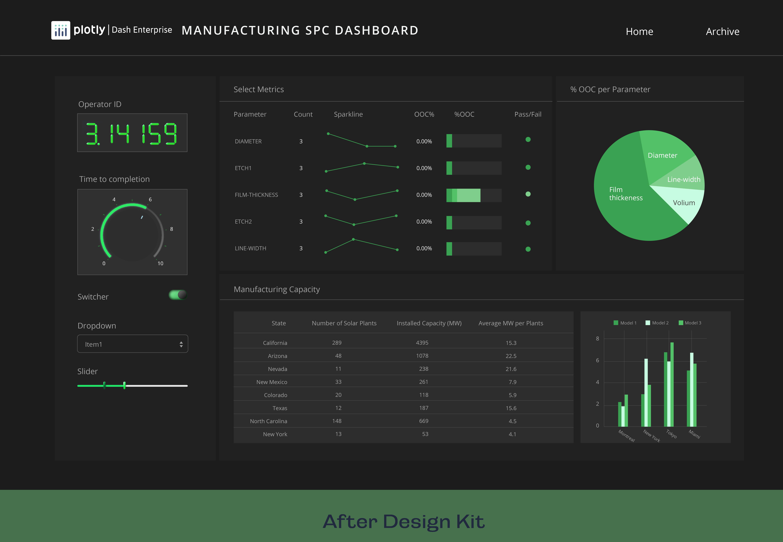 After Design Kit