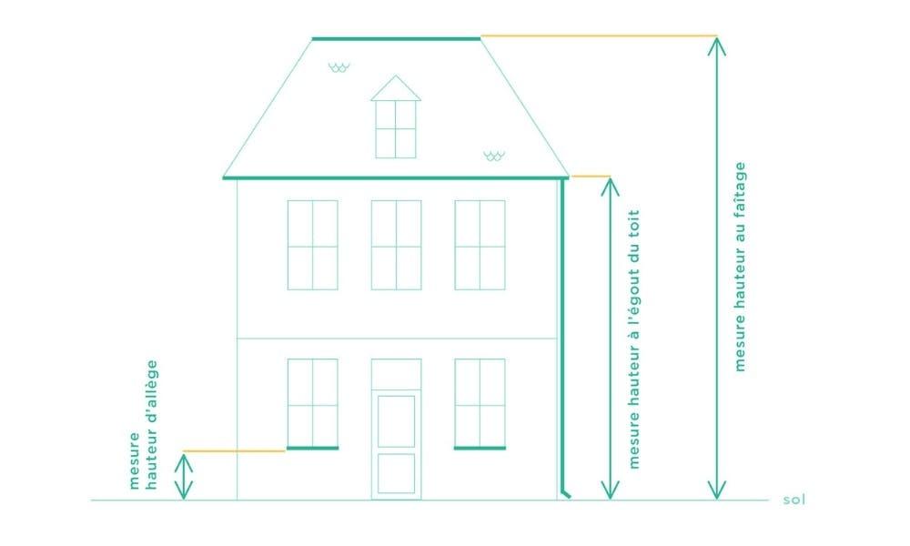 Comment calculer les hauteurs de construction