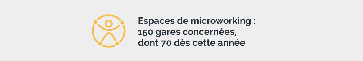 Espace microworking