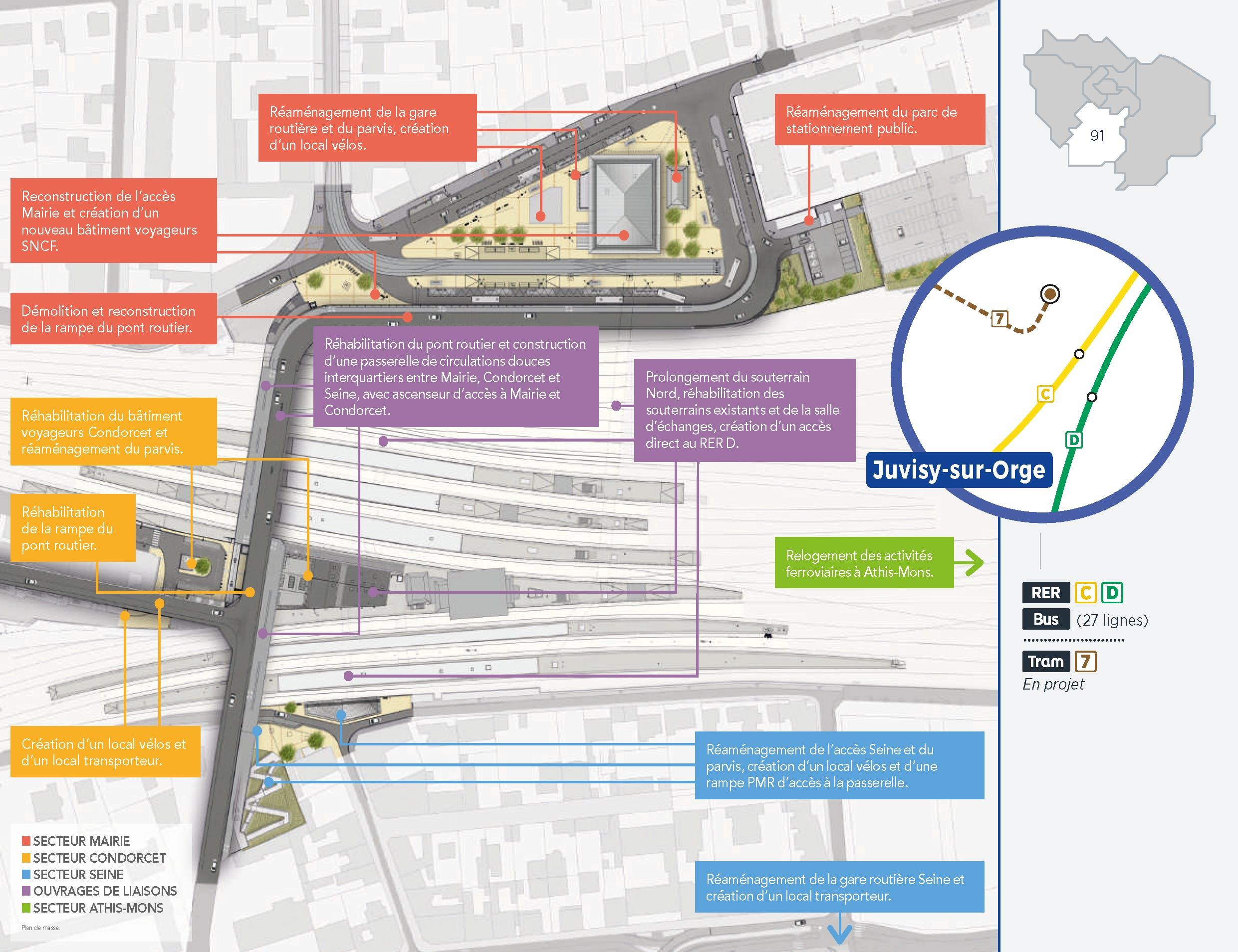 Plan du projet Pôle - Gare Réaménagement Pôle de Juvisy-sur-Orge