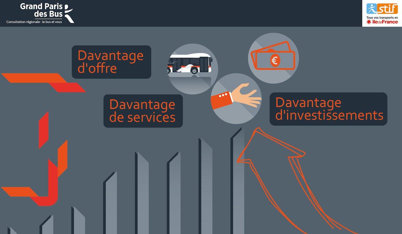 Infographie : Grand Paris des Bus