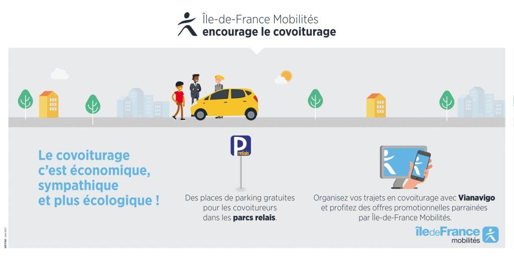 Infographie : île-de-France mobilité encourage le covoiturage