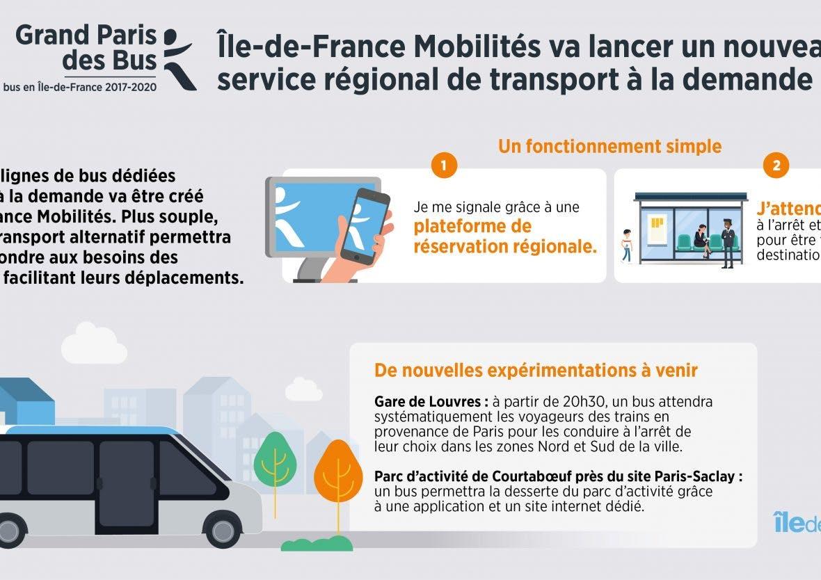 Infographie : Transports à la demande, nouveau service et expérimentations