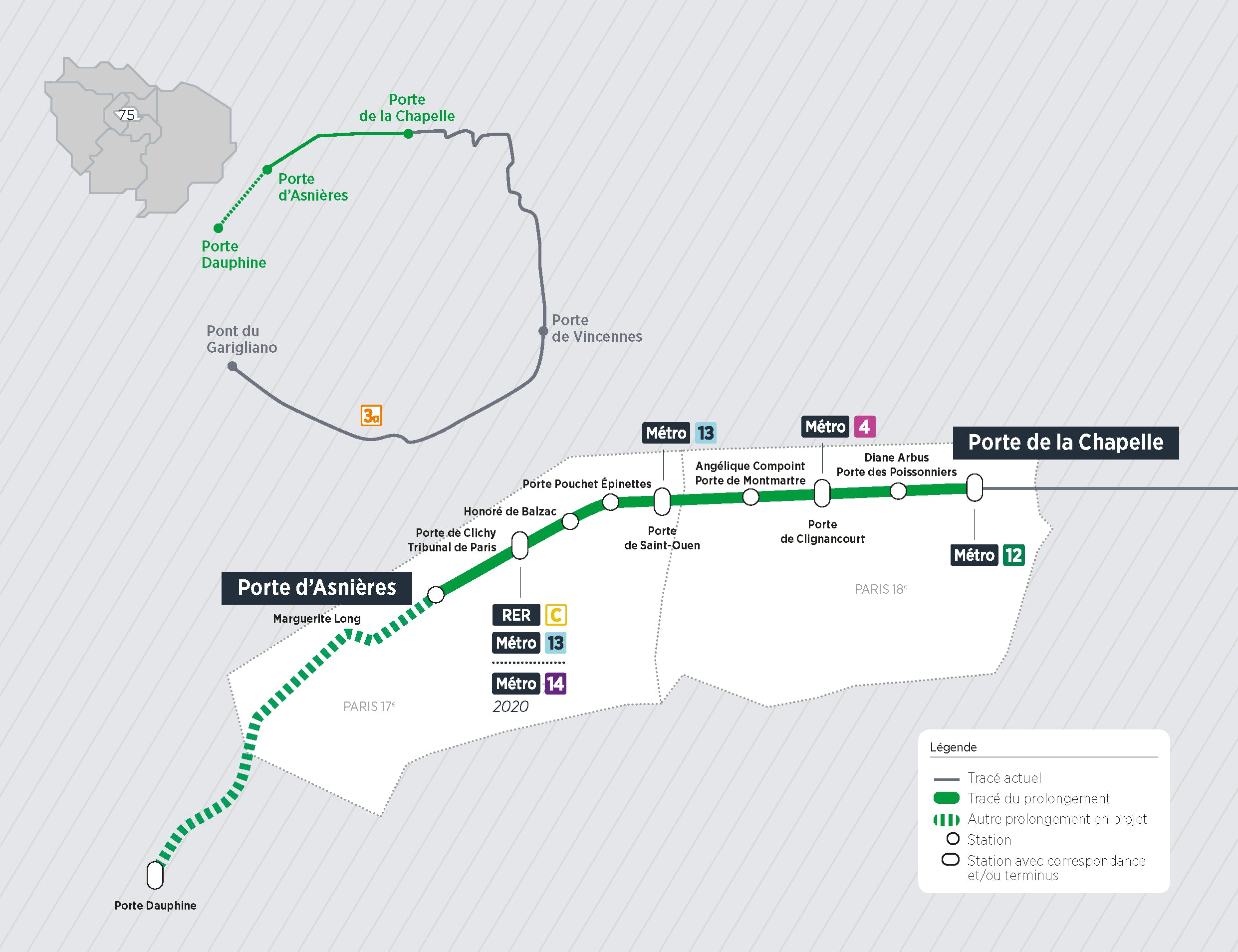 Plan du projet Tram ligne 3 b Prolongement Porte d'Asnières > Porte Dauphine
