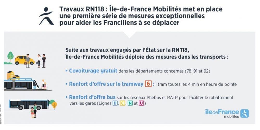 Infographie : Île-de-France Mobilités met en place des mesures exceptionnelles pour aider les Franciliens