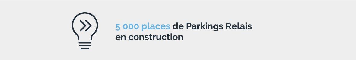 Chiffres de nouvelles places de parking en construction