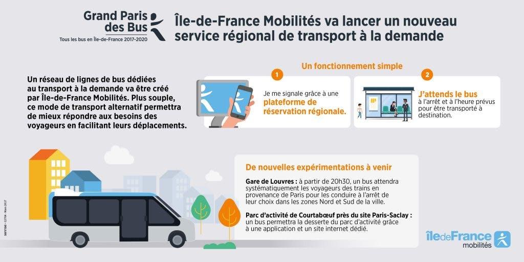 Infographie : Lancement d'un nouveau service régional à la demande en île-de-France