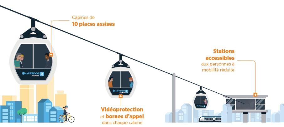 Infographie : Le passage du Cable-A Téléval