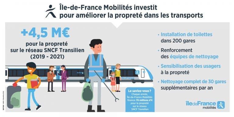 Infographie : L'amélioration de la propreté dans les transports