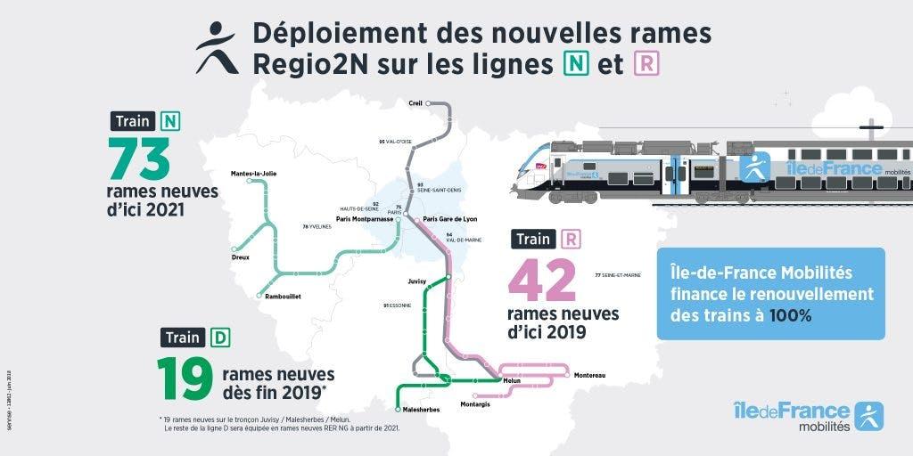 Tracé des nouvelles rames Regio2N en île-de-France sur les lignes N et R