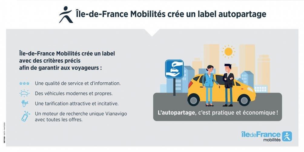 Infograghie : Le label autopartage d'Île-de-France mobilités