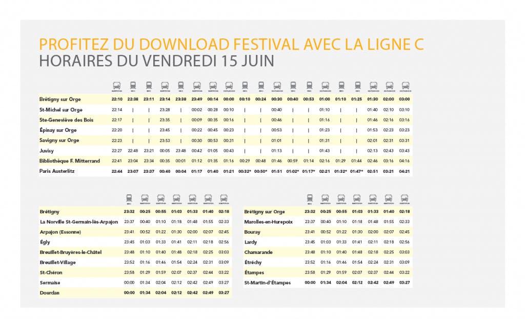 Infographie île-de-France mobilité : Profiter du Festival Download avec la ligne C, liste des horaires