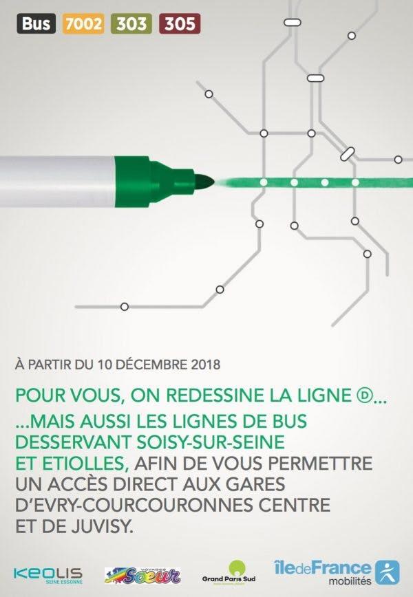 Tracé des lignes de bus Soisy-sur-Seine et Etoilles