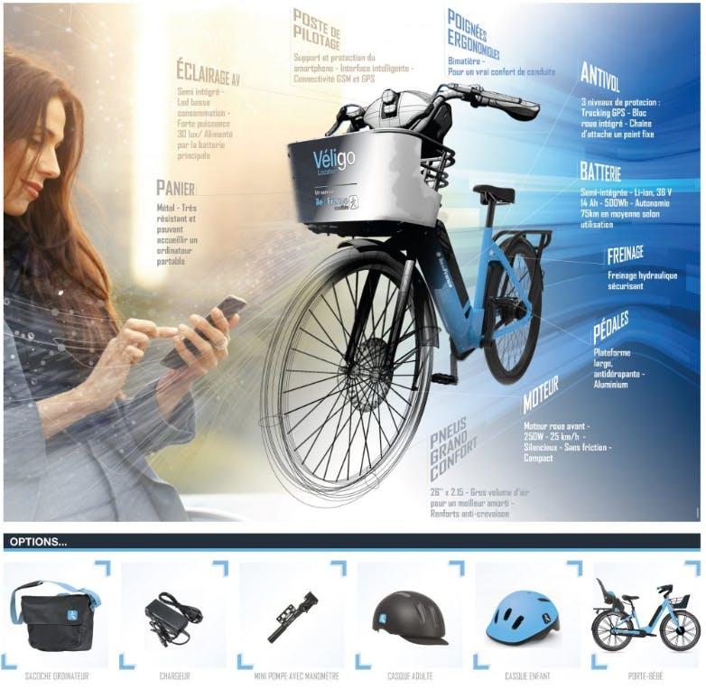 Schéma du vélo et présentation des équipements associés