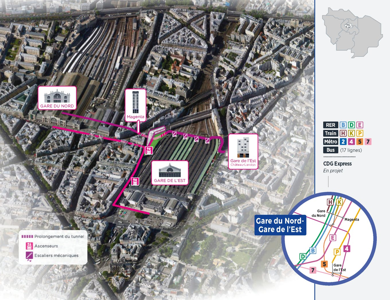 Plan du projet Pôle - Gare Nouvelle liaison Gare du Nord - Gare de l'Est
