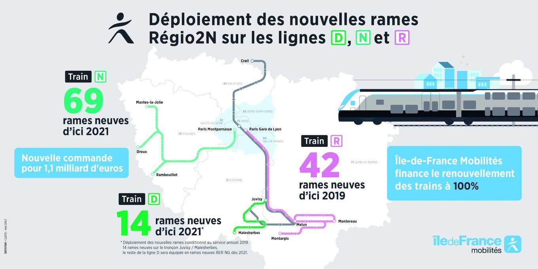 Plan des nouvelles lignes de rame Régio 2N : lignes D : Train 14,N : Train 69 et R : Train 42