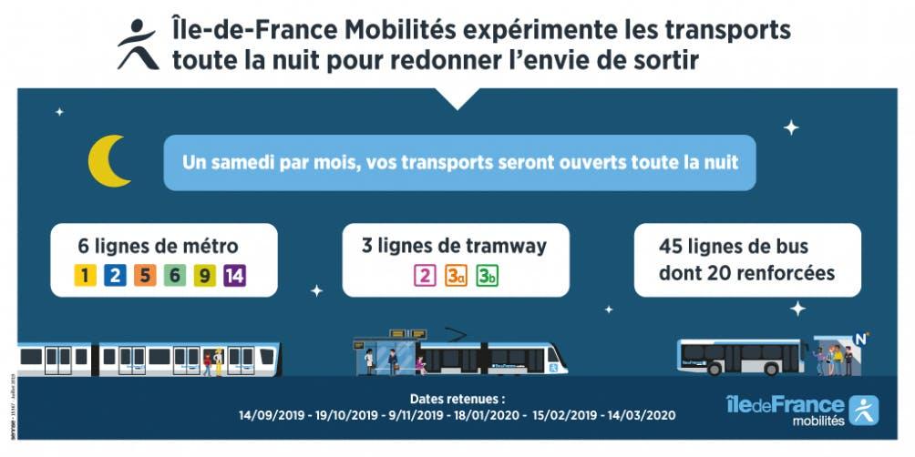 Infographie : Transports de nuit