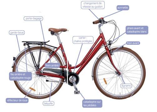 Bien s'équiper à vélo