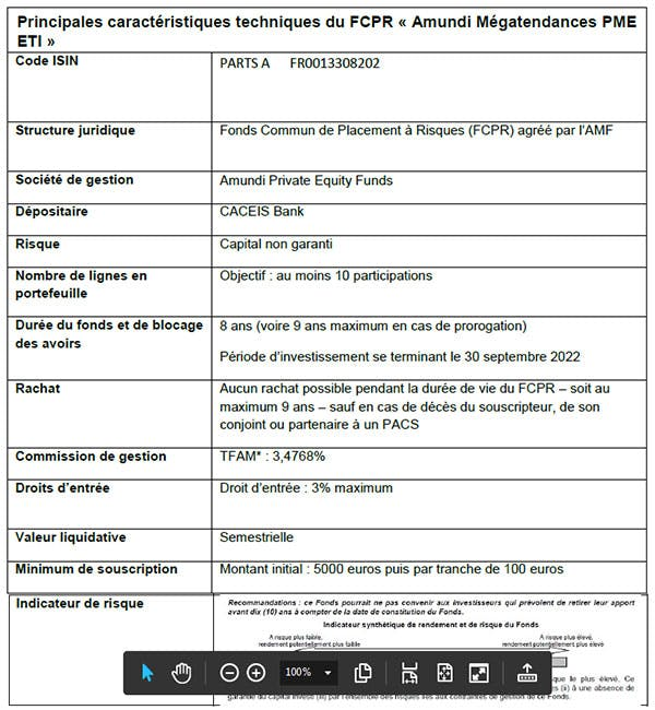 Amundi Mégatendances PME