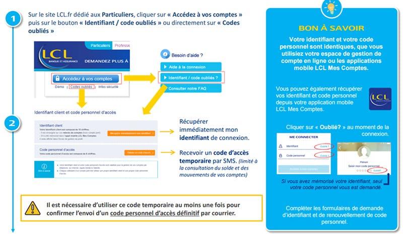 Comment S'identifier sur son compte en ligne LCL.fr