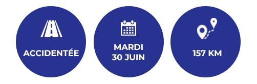 Profil de l'étape 4 du Tour de France 2020