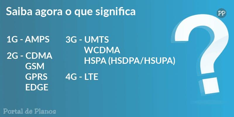 1G - 2G - 3G - 4G