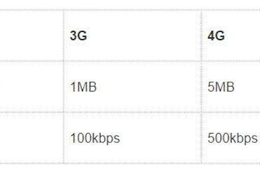 A internet da Oi é boa? - Móvel e banda larga - Atualizado 2017