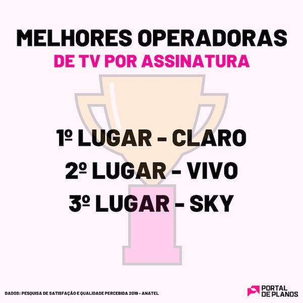 Qual a melhor TV por assinatura?