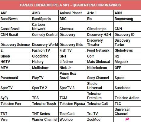 Coronavirus: lista de canais liberados pela SKY TV