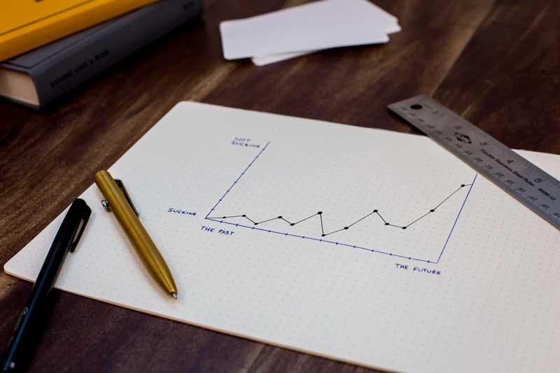 Existem vários tipos de gráficos para traders, desde os manuais até os automatizados