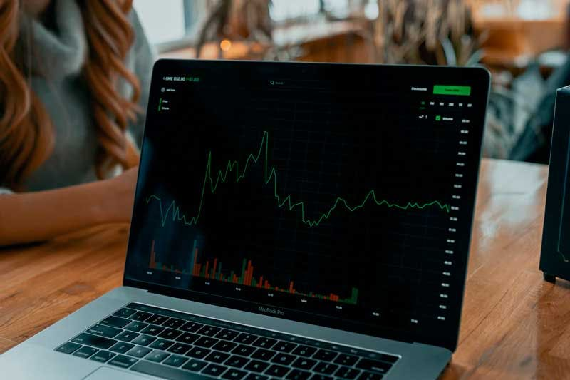 Para muitos traders, tudo que importa está dentro do gráfico