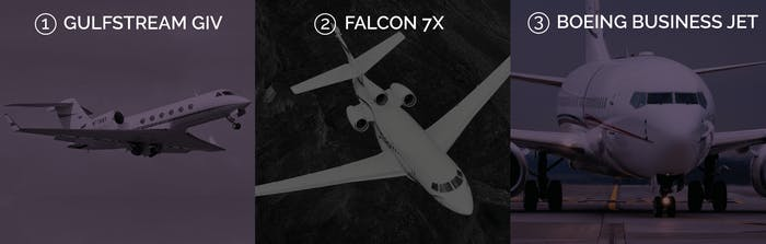 London to NYC private jet options
