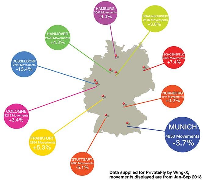 Private jet market in Germany